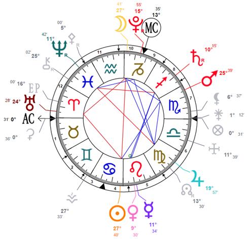 astrologue en ligne-contact voyant Paris-voyance sérieuse par téléphone-pleine lune 19.07.2016