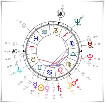 astrologue en ligne-coach développement personnel-voyance-qualité-le trouble bipolaire